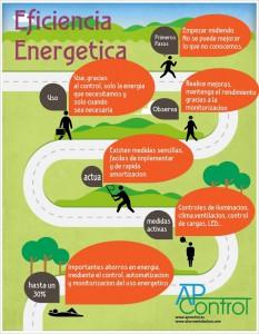 eficiencia_energetica_infografia
